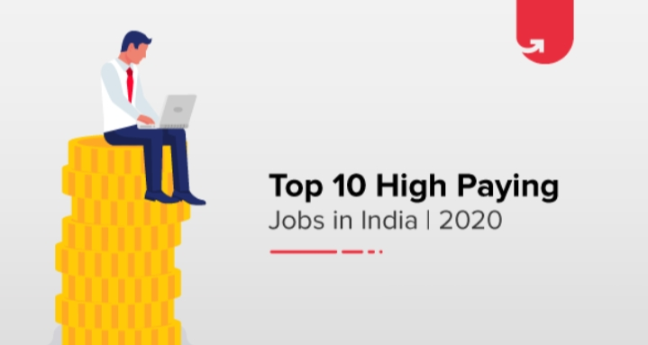 TOP 7 MOST DEMAND CAREER IN 2020-21 IN INDIA