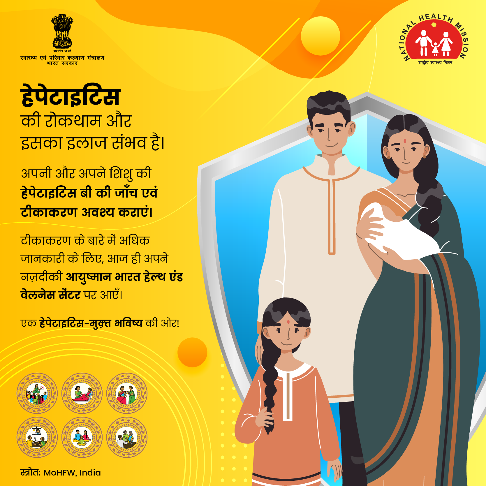 -  Ministry of Health and Family Welfare, Government of India