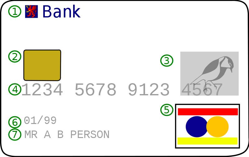 What is atm card